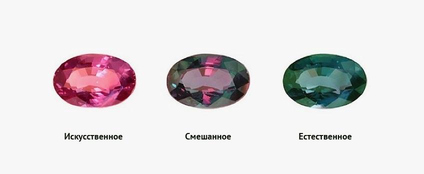 Как меняет цвет александрит при искусственном, смешанном и солнечном освещении